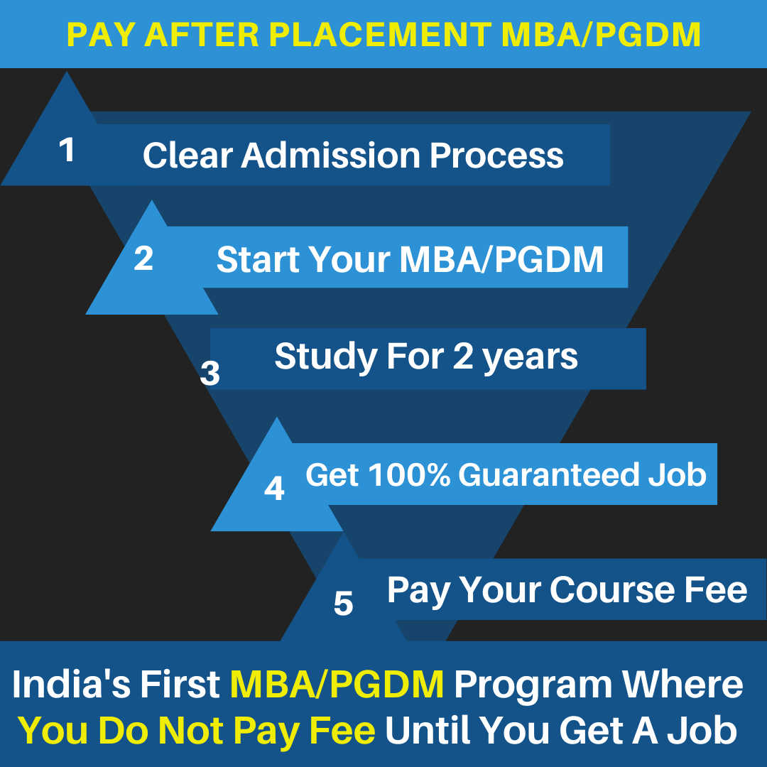 PAY After Placement MBA | PGDM: Admission Process